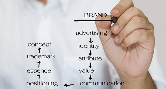 Internal Branding Strategy